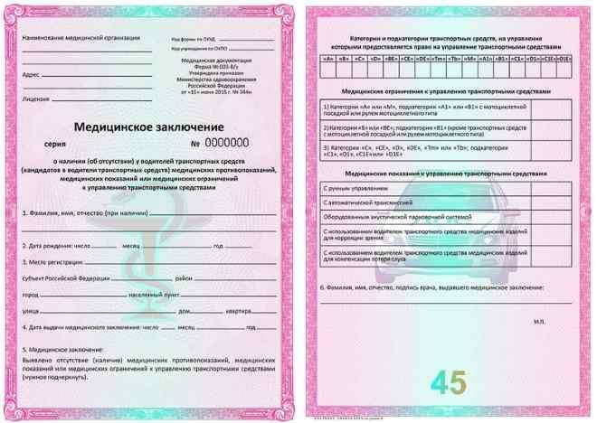 Медсправка для получения водительского удостоверения