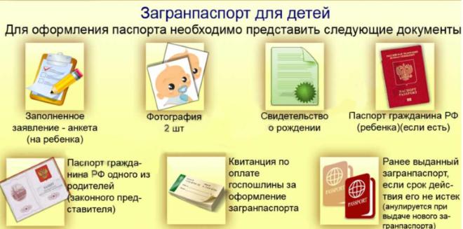 dokumenty-dlya-zagranpasporta-dlya-rebenka