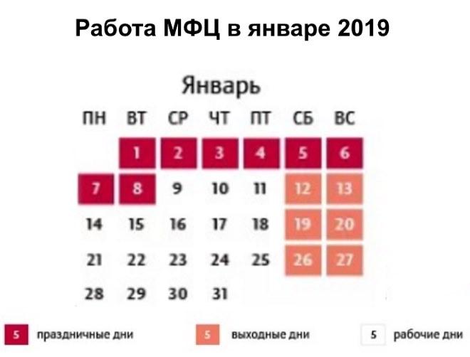 Rabota-MFTS-v-yanvare-2019-goda