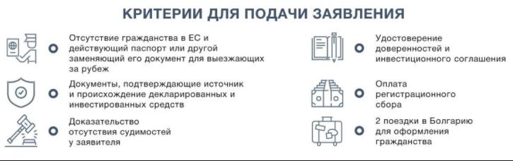 Гражданство за инвестиции в Болгарию